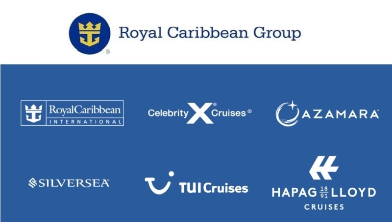 Royal Caribbean Group